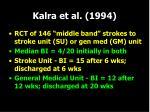 kalra et al 1994