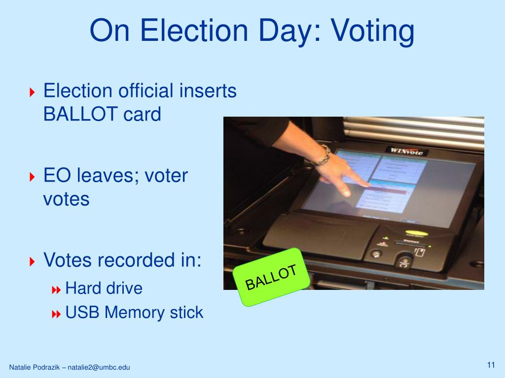 Election official inserts BALLOT card