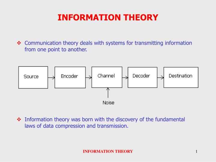information theory n.