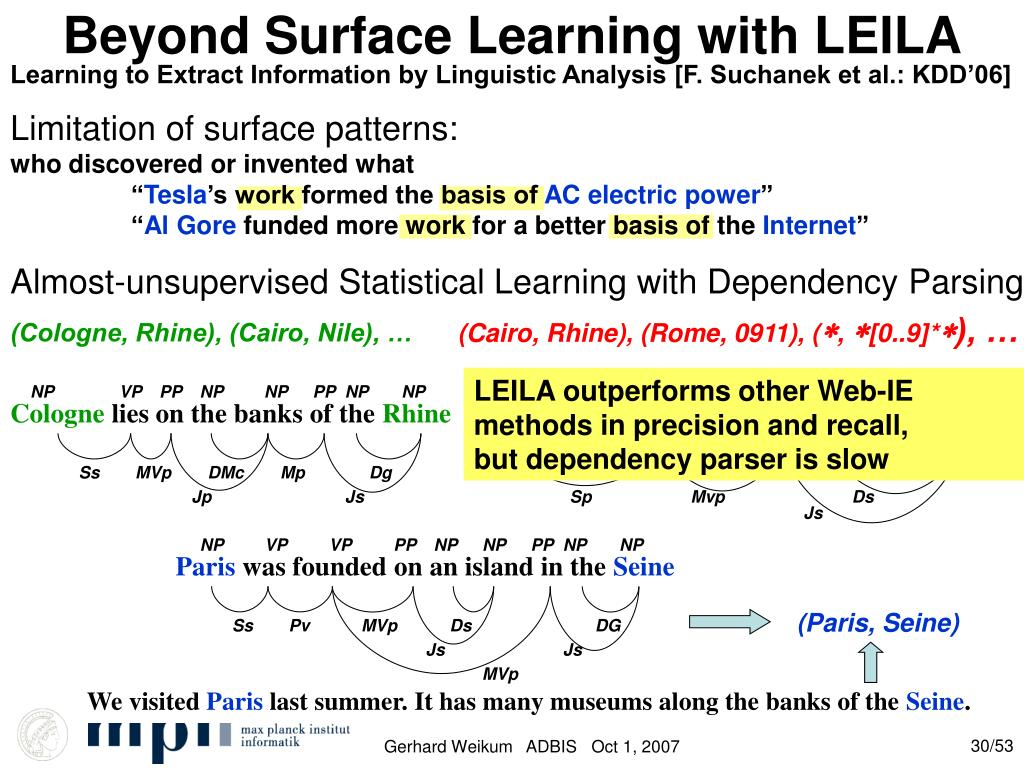 Beyond Surface Learning with LEILA