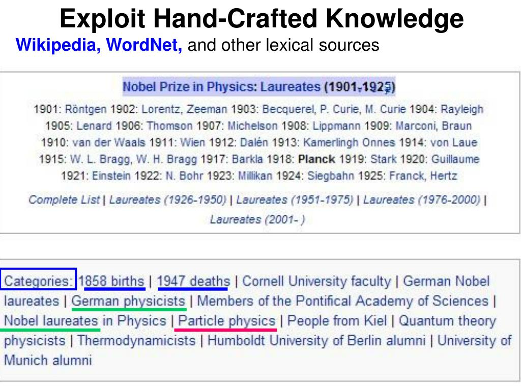 Exploit Hand-Crafted Knowledge