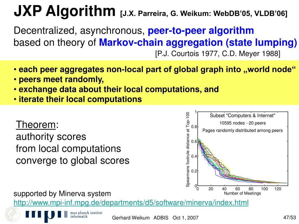 JXP Algorithm