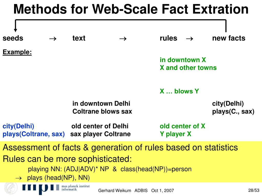 Methods for Web-Scale Fact Extration