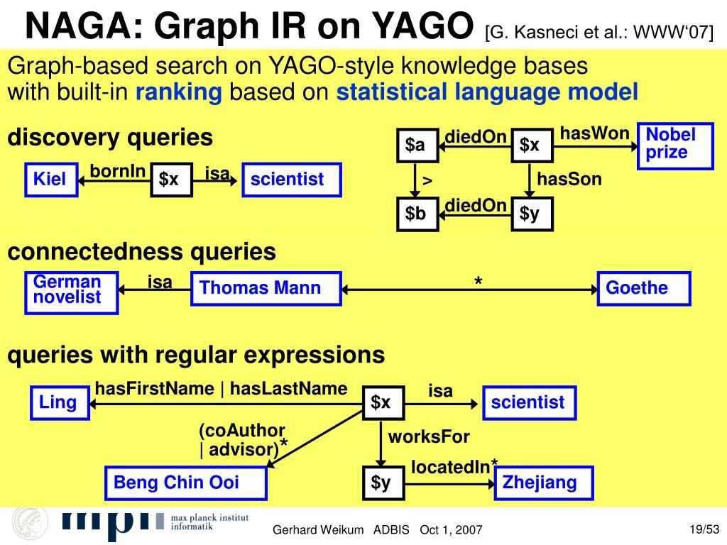 NAGA: Graph IR on YAGO