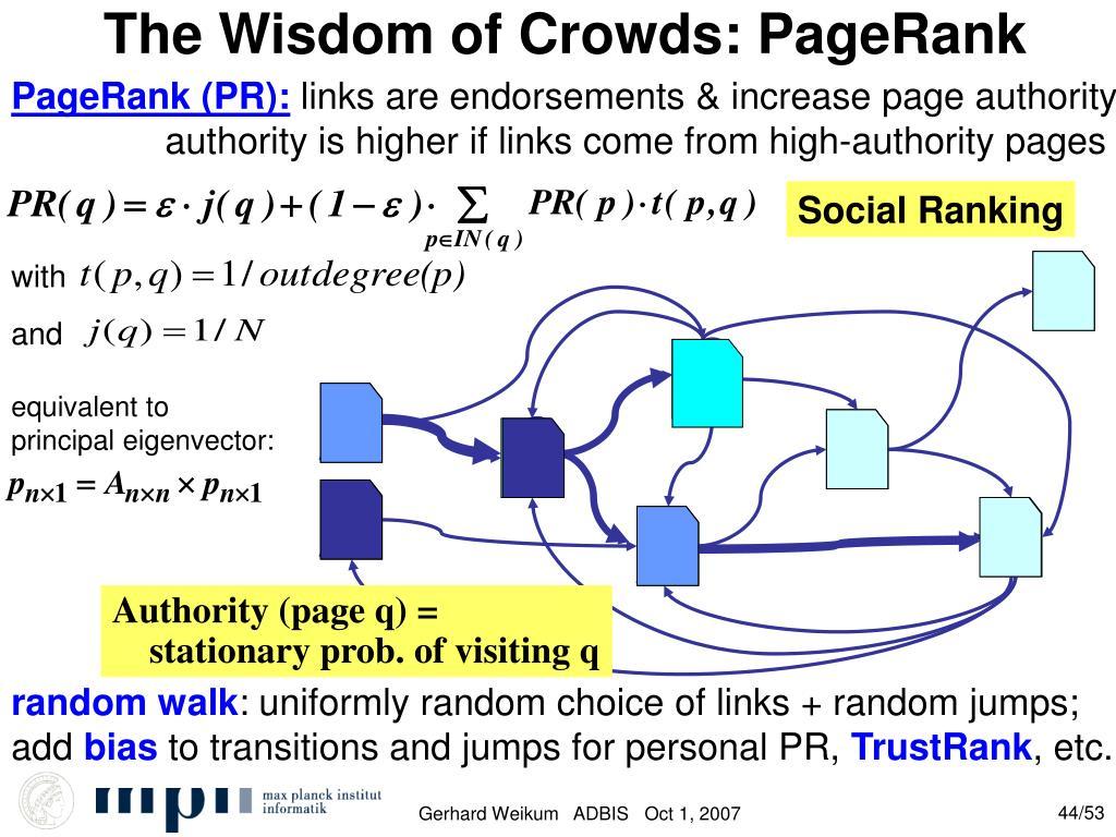 The Wisdom of Crowds: PageRank
