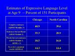estimates of expressive language level at age 9 percent of 151 participants