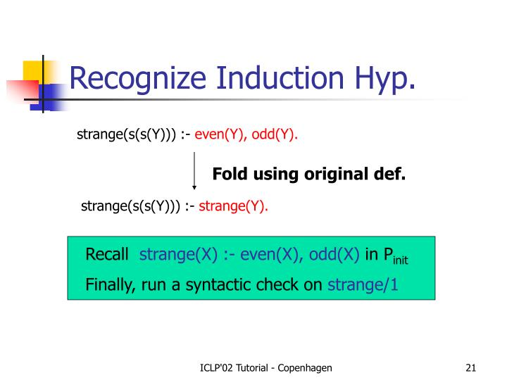 Recognize Induction Hyp.