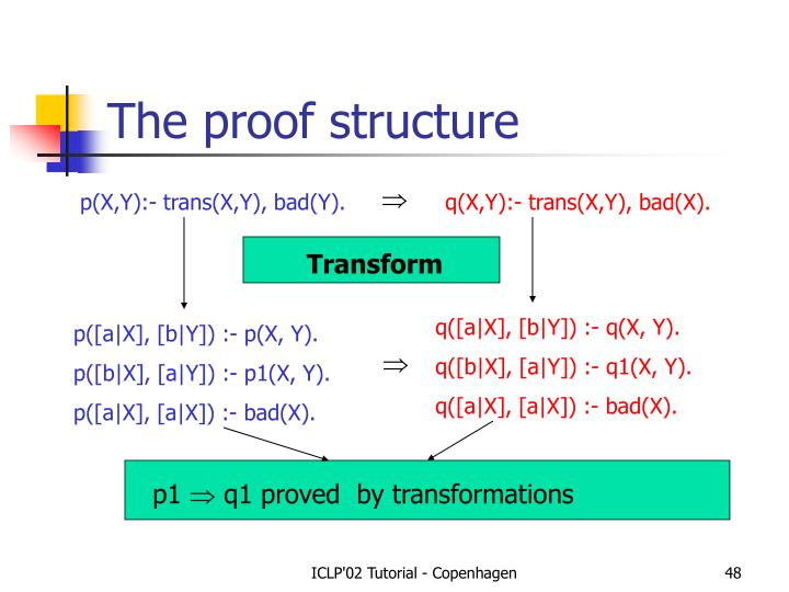 The proof structure