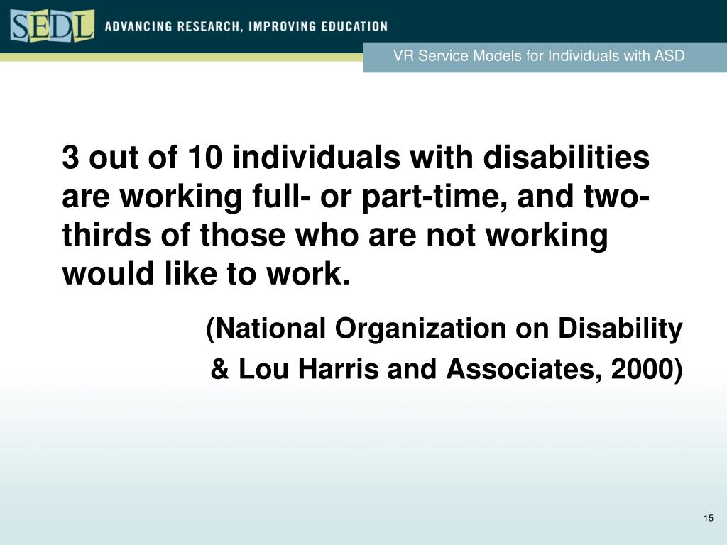 3 out of 10 individuals with disabilities are working full- or part-time, and two-thirds of those who are not working would like to work.