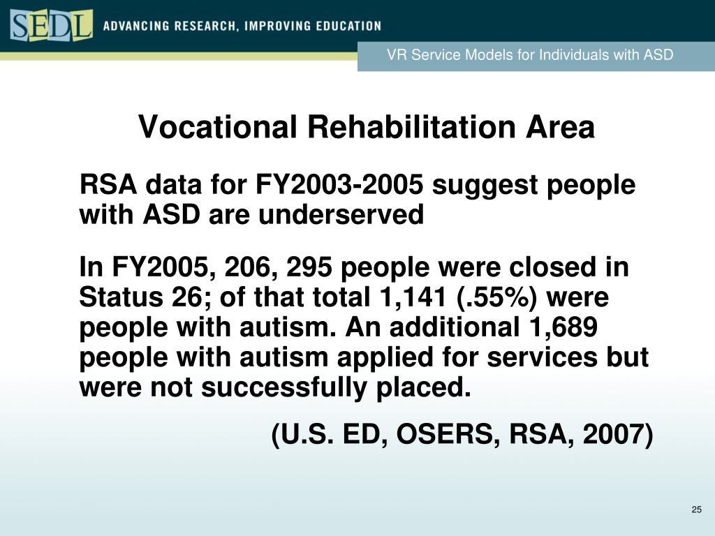 Vocational Rehabilitation Area