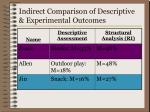 indirect comparison of descriptive experimental outcomes