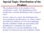 special topic distribution of the product