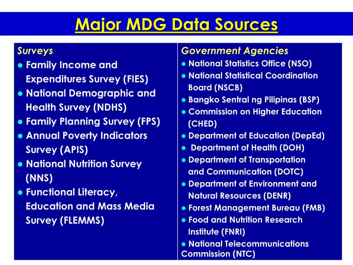 Major MDG Data Sources