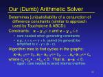 our dumb arithmetic solver