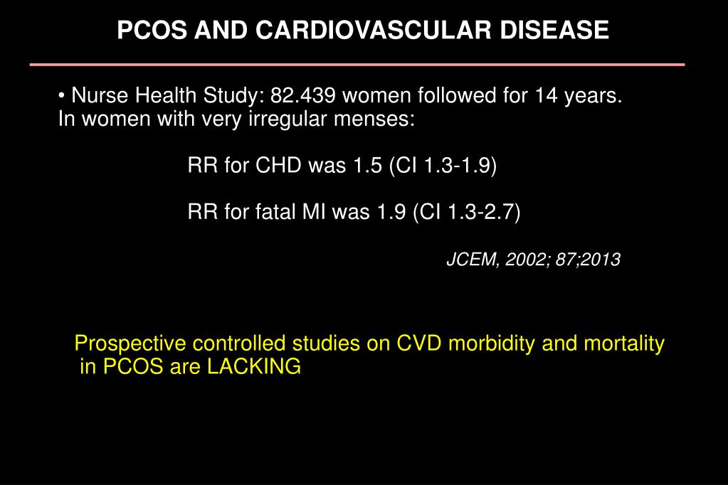 PCOS AND CARDIOVASCULAR DISEASE