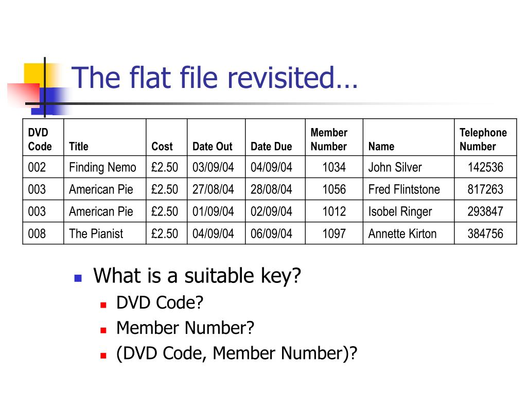The flat file revisited…