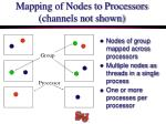 mapping of nodes to processors channels not shown