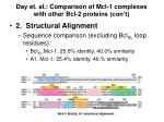 day et al comparison of mcl 1 complexes with other bcl 2 proteins con t