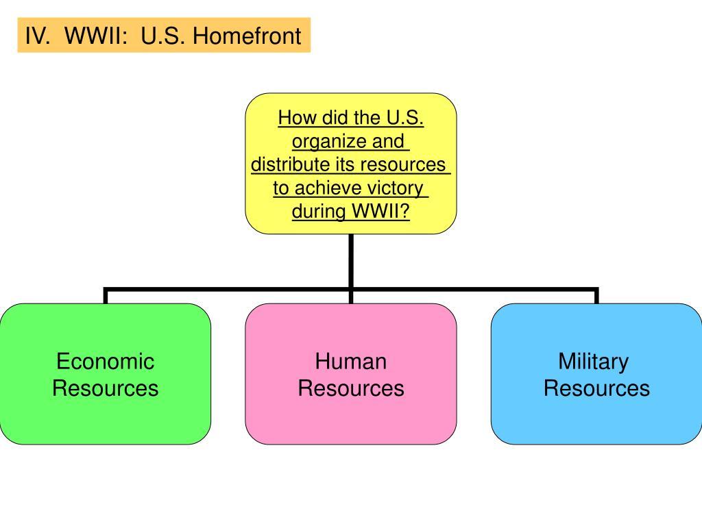 IV.  WWII:  U.S. Homefront