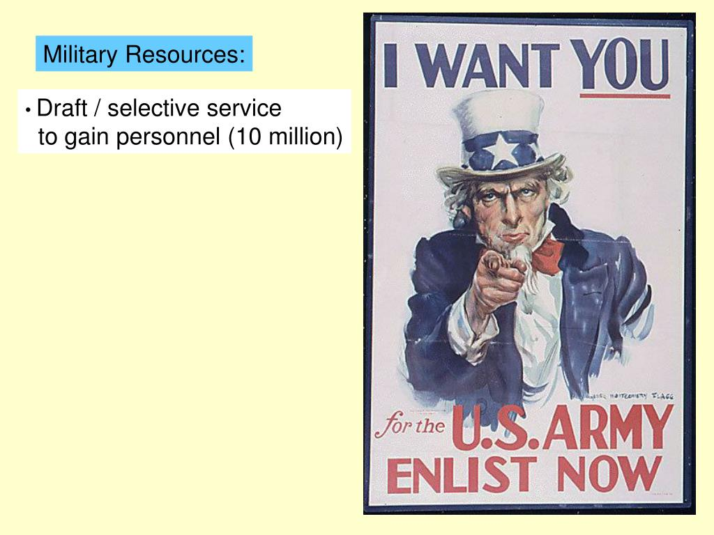 Military Resources: