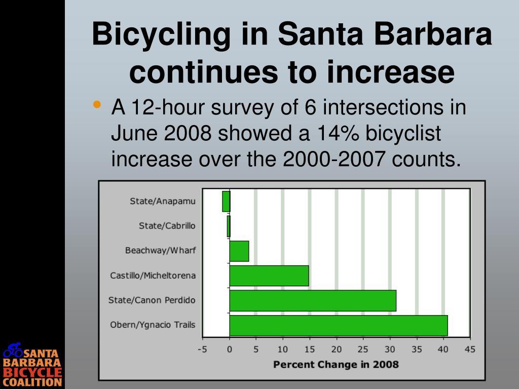 Bicycling in Santa Barbara continues to increase
