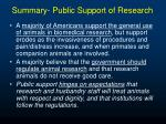 summary public support of research