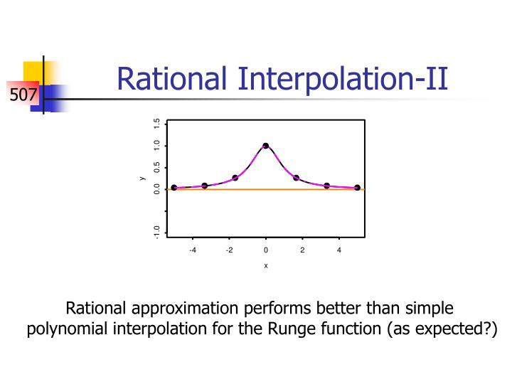 Rational Interpolation-II