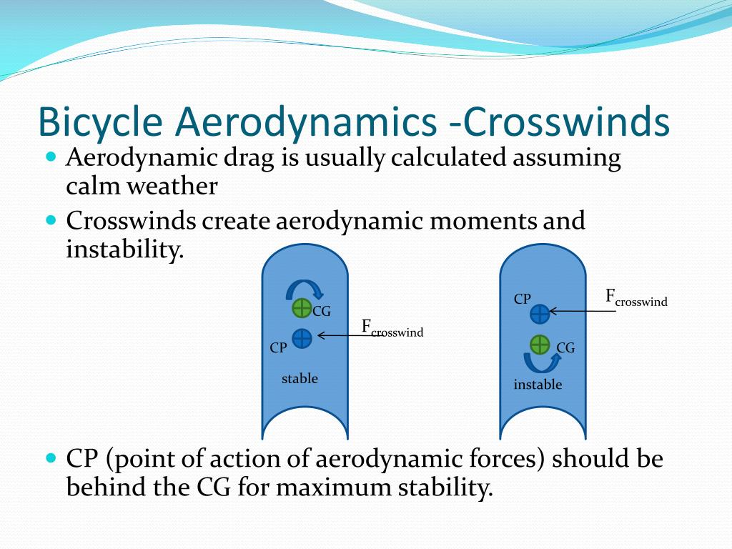 Bicycle Aerodynamics -Crosswinds