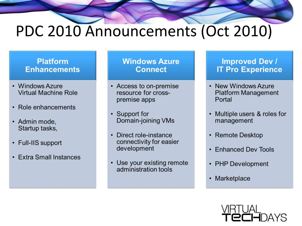 PDC 2010 Announcements (Oct 2010)