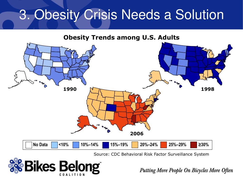 3. Obesity Crisis Needs a Solution