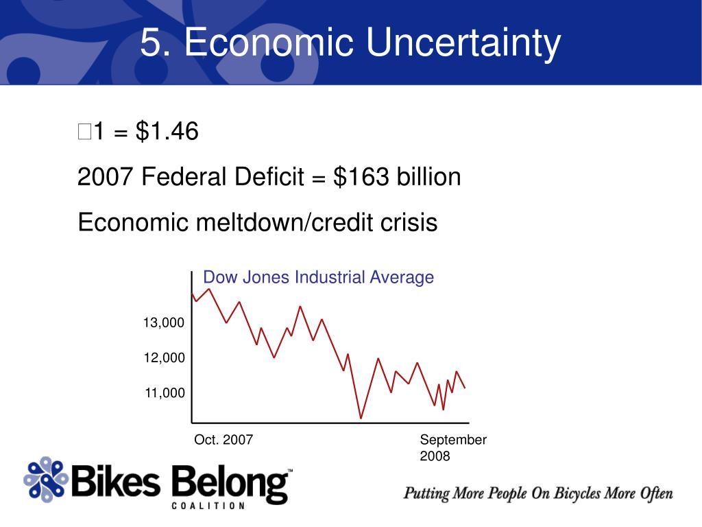 5. Economic Uncertainty