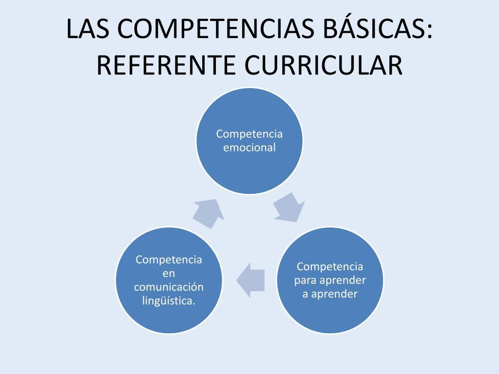 LAS COMPETENCIAS BÁSICAS: REFERENTE CURRICULAR