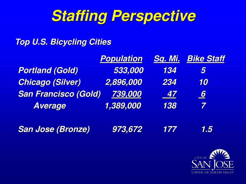 Staffing Perspective