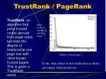 trustrank pagerank