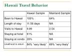 hawaii travel behavior