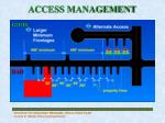 access management11