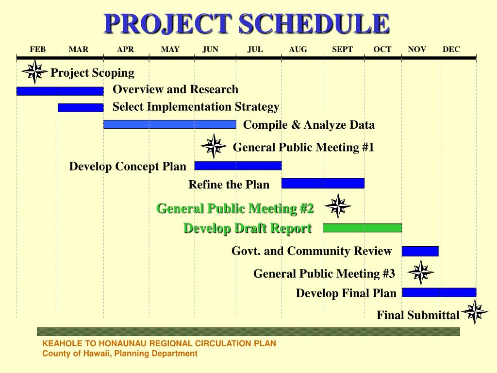 Project Scoping