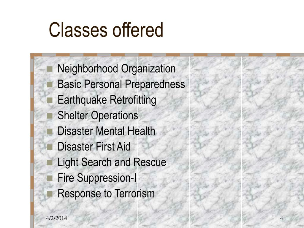 Classes offered