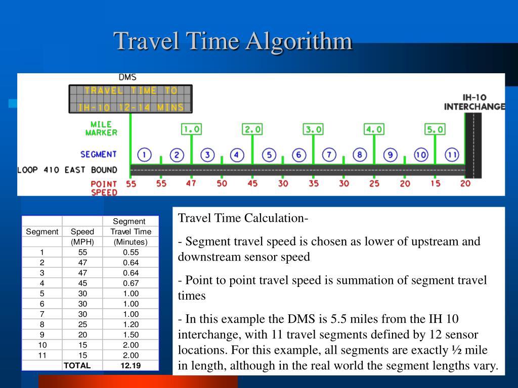 Travel Time Algorithm