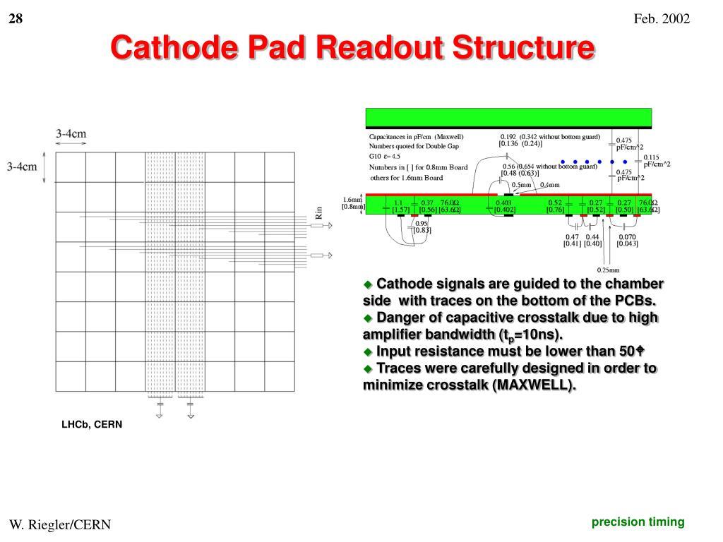 Cathode Pad Readout Structure