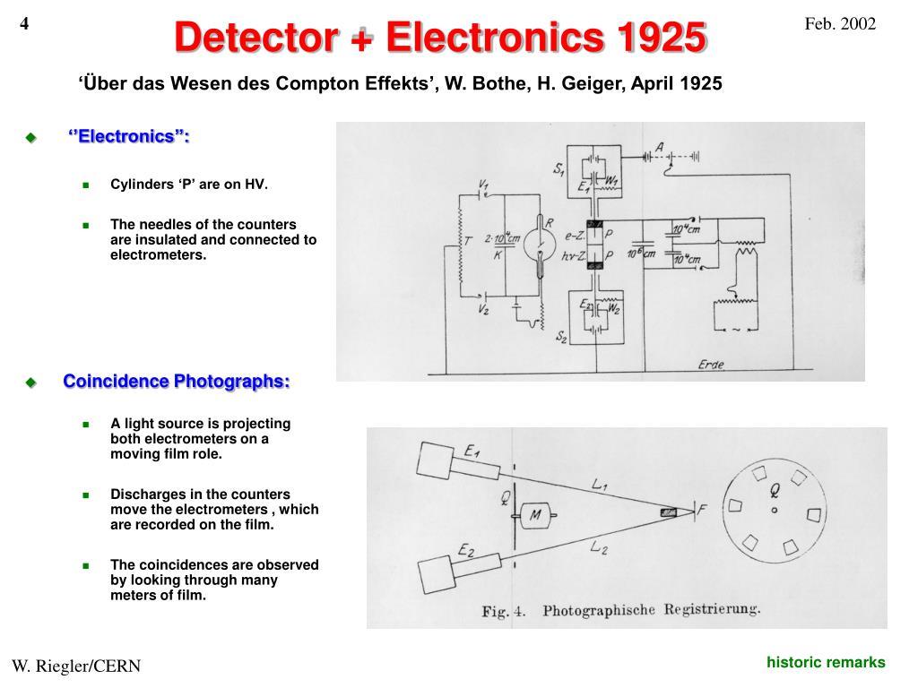 Detector + Electronics 1925