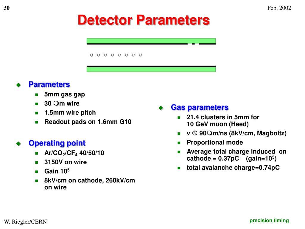 Detector Parameters