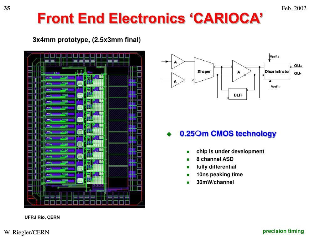 Front End Electronics 'CARIOCA'