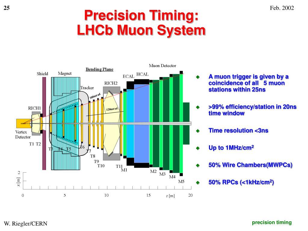 Precision Timing:
