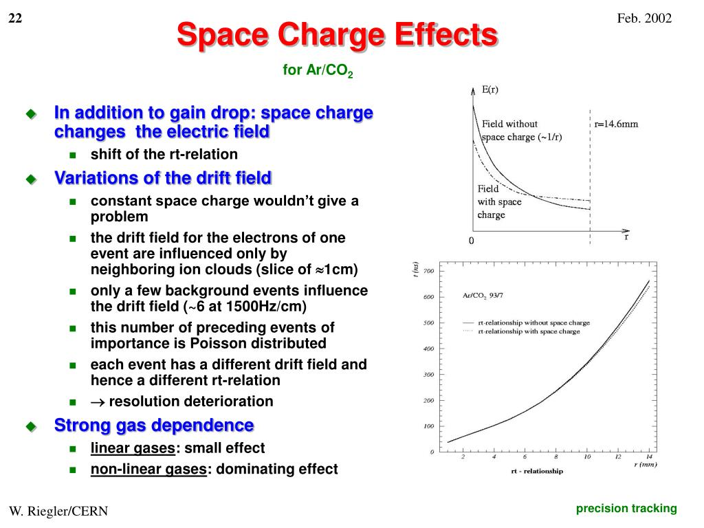 Space Charge Effects