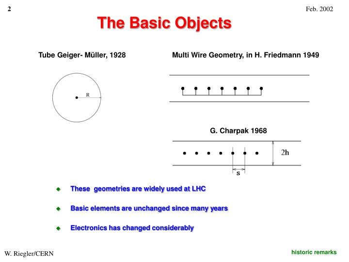 The basic objects