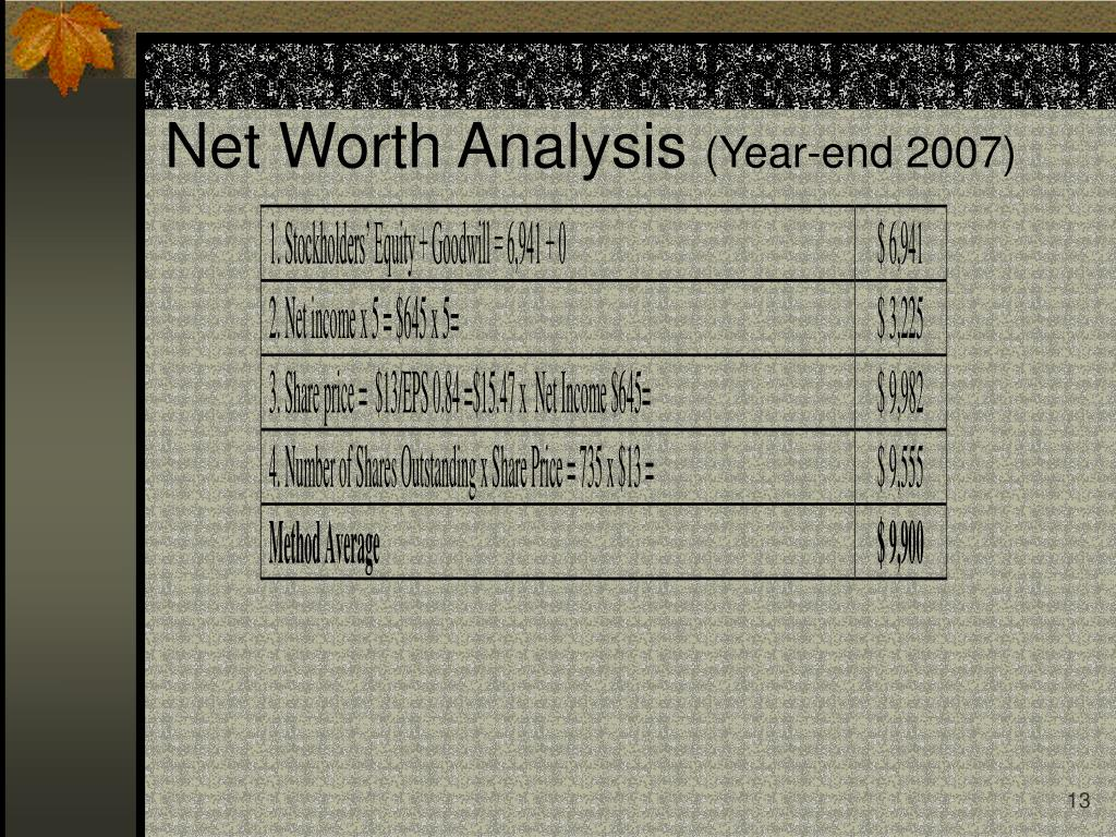 Net Worth Analysis