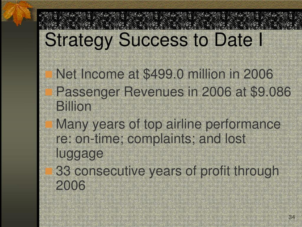 Strategy Success to Date I