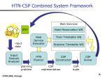 htn csp combined system framework