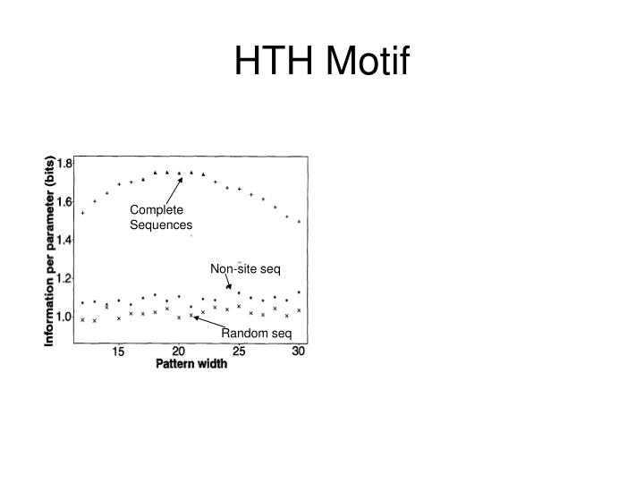 HTH Motif